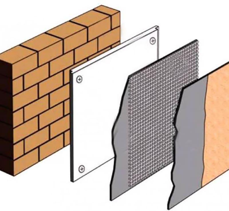 Kết Cấu Tường Cách Âm